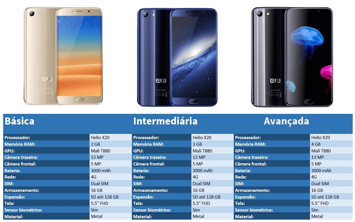 Modelos do Elephone ELE S7 lado a lado e suas especificações técnicas